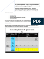 Can Monroe Public Schools Use FH for Grades 5-6