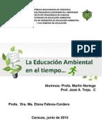 Linea Del Tiempo Educación Ambiental
