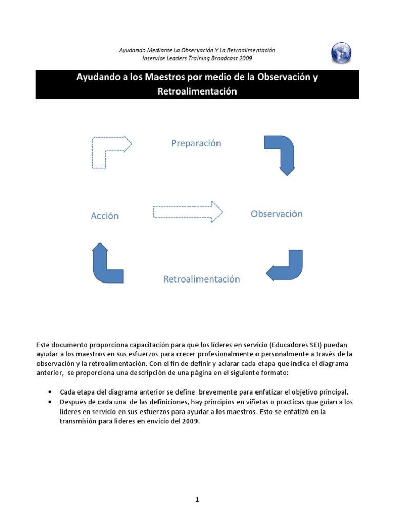 Material Observacion y Retroalimentacion