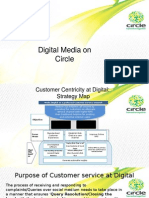 Digital Marketing Pakistan