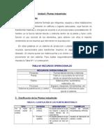 Unidad I Plantas Industriales.docx