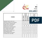 Resultados -3er Grado