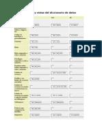 Algunas Tablas y Vistas Del Diccionario de Datos(1)