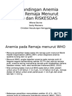 Perbandingan Anemia Pada Remaja Menurut WHO Dan RISKESDAS