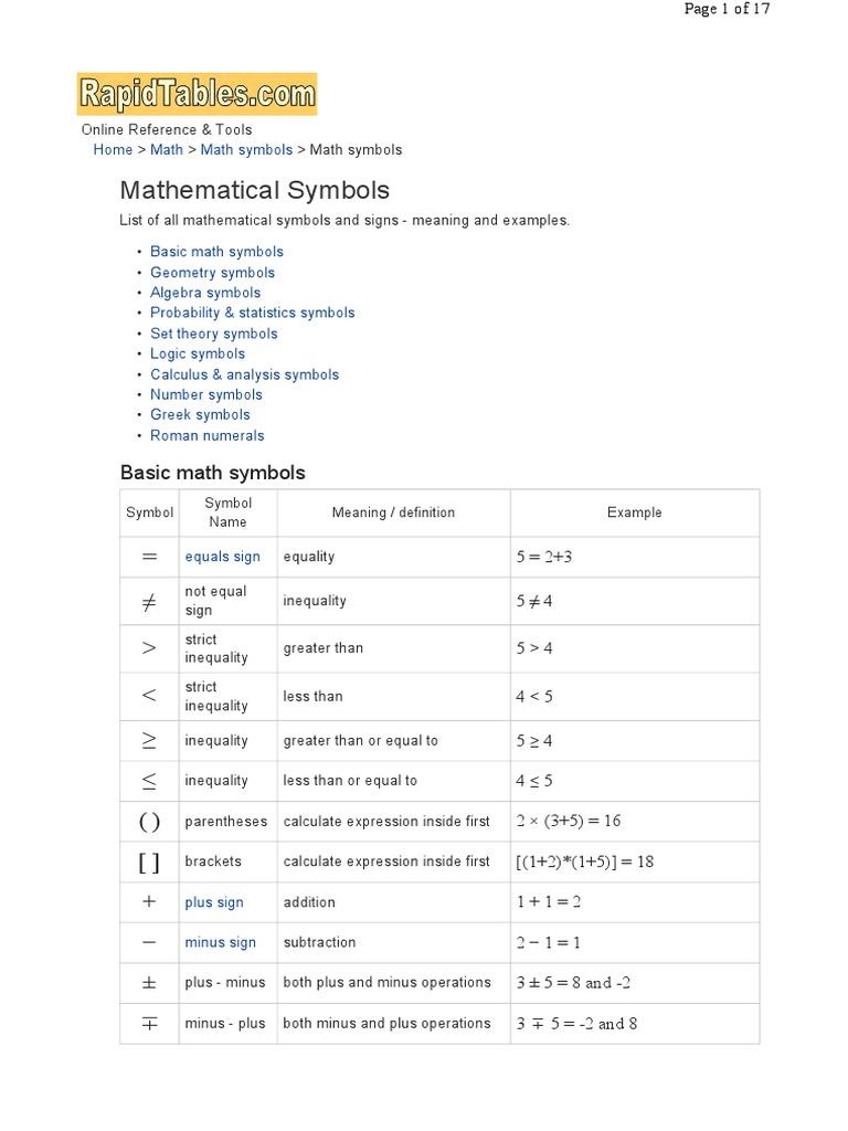 Basic Math Symbols Variance Greek Alphabet
