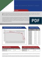 Global Hedge Fund Secondary Market Index