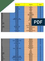 SW Chart2015