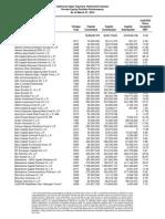 CalSTRS PE Portfolio Performance q1 2014