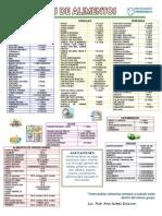 A Guia de Equivalentes Providencia PDF