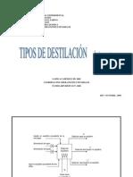 TIPOS DE DESTILACIÓN