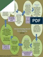 digital illustration information transfer- rikki carter