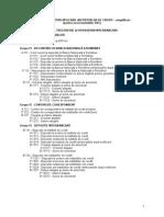 Planul de Conturi Simplificat Al Institutii de Credit
