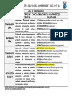 DOMINIOS Y COMPETENCIAS DE COMUNICACIÓN CON RUTAS DE APRENDIZAJE.pdf