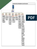 WBS Proyecto Gerencia de Proyectos (1)