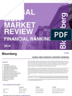 Bloomberg 2014 MA Financial Rankings