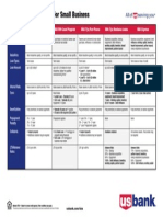 SBA Loan Product Matrix