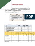 PROYECTOS Y SU LOCALIZACION.docx