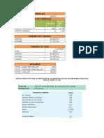 Estructura de Costos Orégano