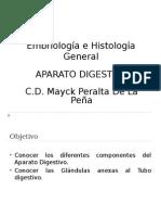 Histo-embriologia  aparato digestivo