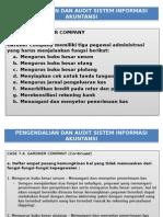 SIA - CASE 7.4