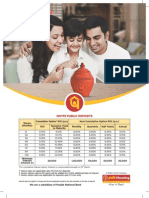 PNB Fixed Deposit Form