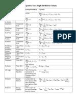 Equations for ODE Modeling a Distillation Column