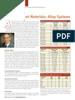 Heat-Resistant Materials