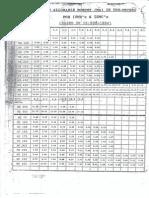 BM table based on ISO:800-1984