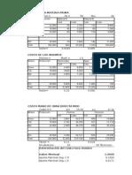 Cuadros de Costos e Ingresos Plan Económico-2
