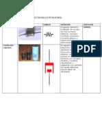 Componentes Electronica y Funciones