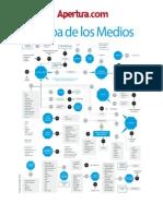 Mapa de Medios de Argentina 2015