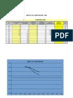 Indice de Capacitación - Modelo