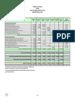 WCS Capital Projects 5yr Plan Nov 2014