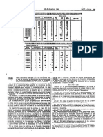 Real Decreto 2192-1984 Reglamento Norma Calidad Frutas y Hortalizas