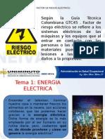 TEMA 1 ENERGIA ELECTRICA.pptx