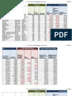 School by School Spreadsheet