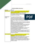 Terminologia_SST
