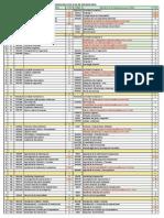 790_01-Cuadro de Equivalencias de Asignaturas REESTRUCTURACION 2015