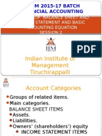 Session 2 Concept of Balance Sheet, Income Statement