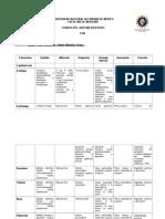 Embriología del aparato digestivo en embriología