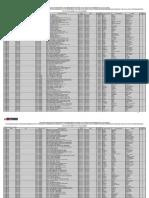PDAAI_Piura.pdf