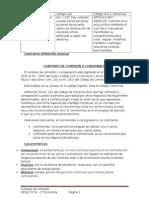 Contrato de Comisión