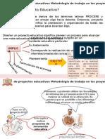 Diseño de Un Proyecto Educativo (1)