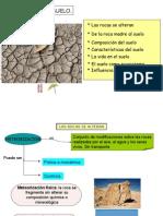 Tema 8. El suelo