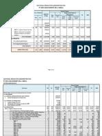 2015-irrigation program.pdf