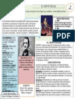 Infografía El Cuento Policial