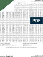 ncaab print sheet #2 02192010