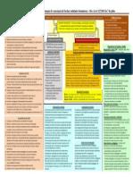 Centros de Formação-Decreto Lei 127/2015 de 7 de julho