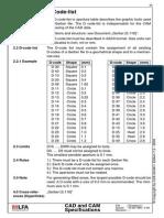 D-Code-List