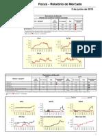 BACEN - Focus - Relatório de Mercado - Projecoes